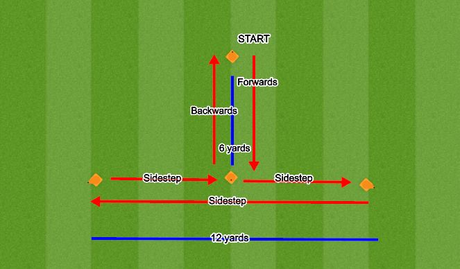 Football/Soccer Session Plan Drill (Colour): Agility: T-Drill