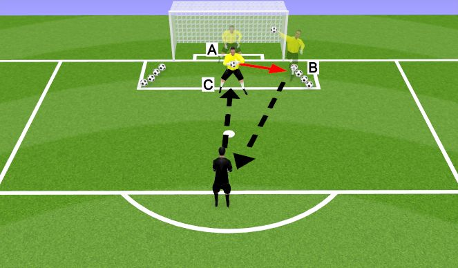 Football/Soccer Session Plan Drill (Colour): Set 1