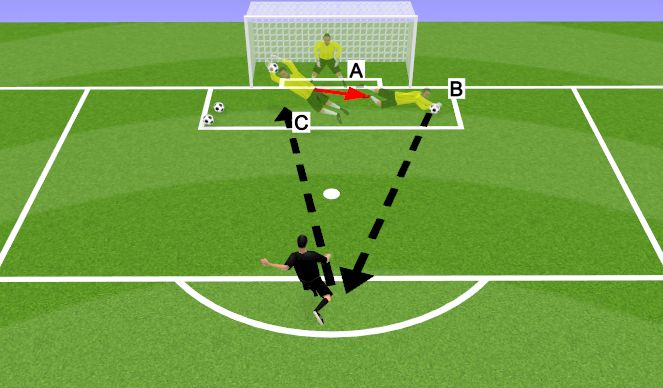 Football/Soccer Session Plan Drill (Colour): Set 3