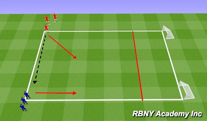 Football/Soccer Session Plan Drill (Colour): 1v1 Transition
