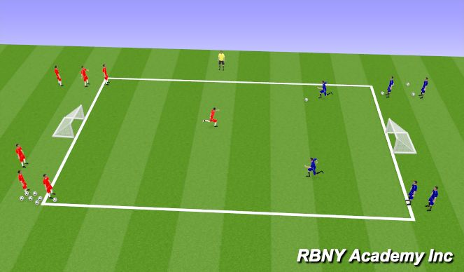 Football/Soccer Session Plan Drill (Colour): 2v1 Continuous transition