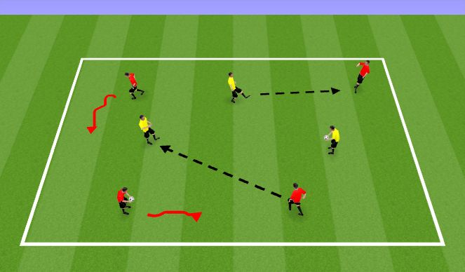 Football/Soccer Session Plan Drill (Colour): Dribbling and Passing