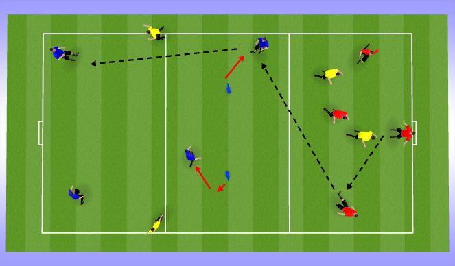 Football/Soccer Session Plan Drill (Colour): 4v2 + 4v2, 3 Zones