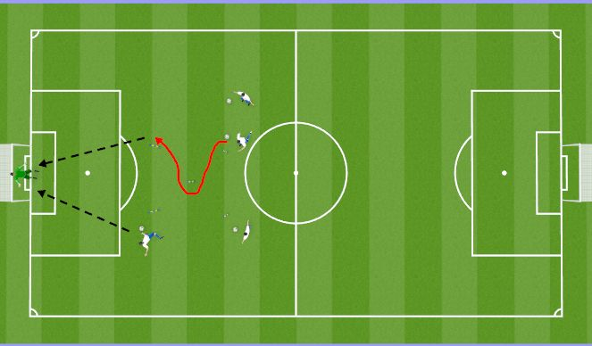 Football/Soccer Session Plan Drill (Colour): Shooting #1