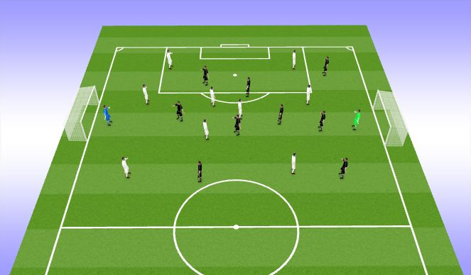 Football/Soccer Session Plan Drill (Colour): Activity #4