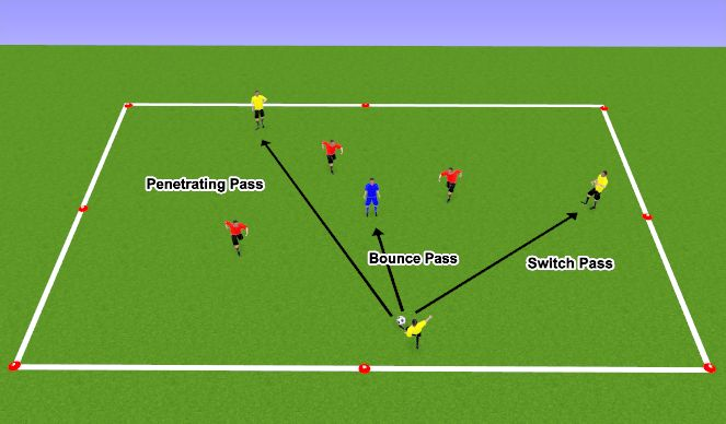 Football/Soccer Session Plan Drill (Colour): SSG 3v3 +1