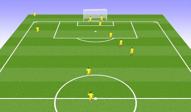 Football/Soccer Session Plan Drill (Colour): Attacking Set Piece