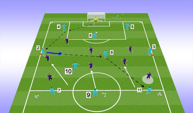 Football/Soccer Session Plan Drill (Colour): Function 7v6 + 3