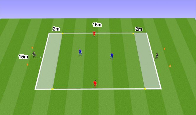 Football/Soccer Session Plan Drill (Colour): 3 vs 2 with transition