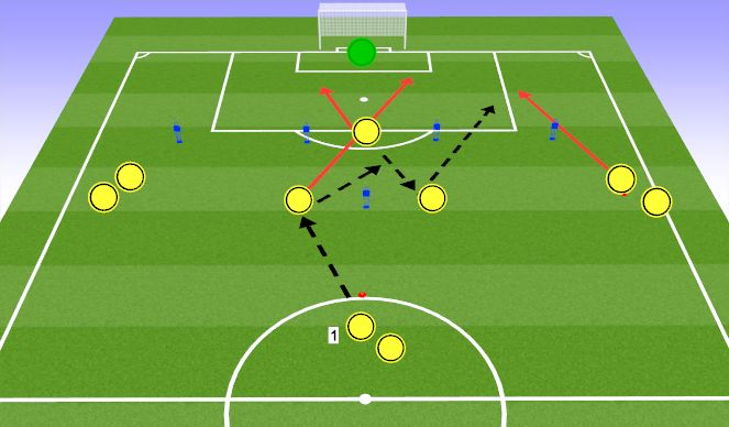 Football/Soccer Session Plan Drill (Colour): Crossing + Finishing Practice