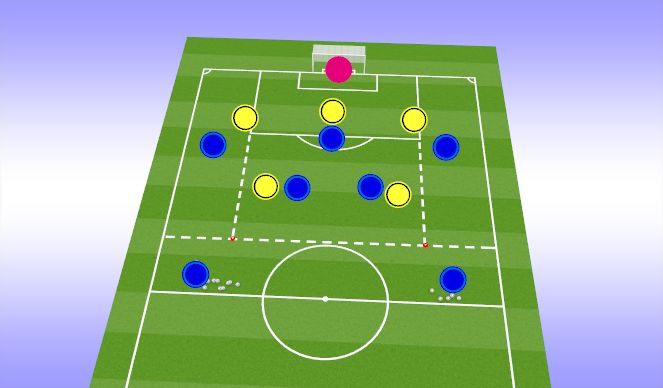 Football/Soccer Session Plan Drill (Colour): Crossing Function