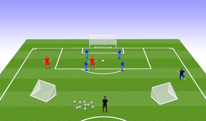 Football/Soccer Session Plan Drill (Colour): Def Unit Work