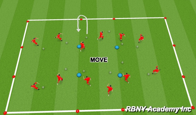 Football/Soccer Session Plan Drill (Colour): Warm Up/Main Theme 1