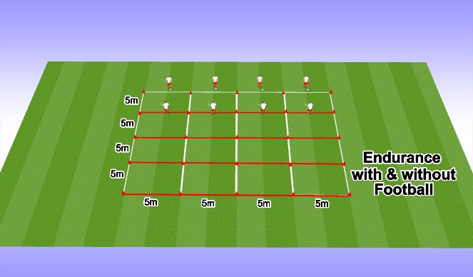 Football/Soccer Session Plan Drill (Colour): Endurance with & without Football