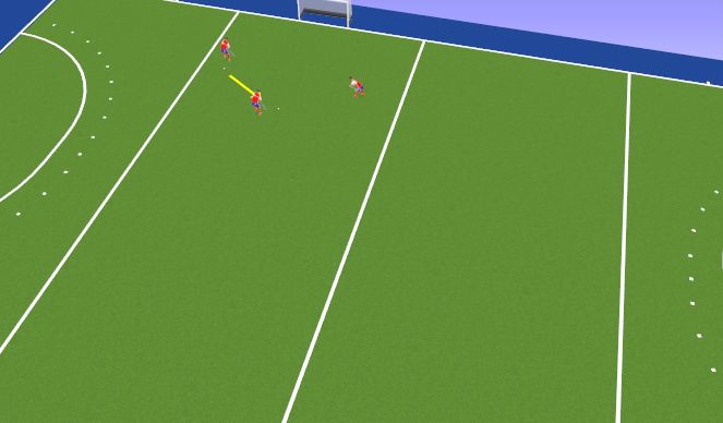 Hockey Session Plan Drill (Colour): Station 4