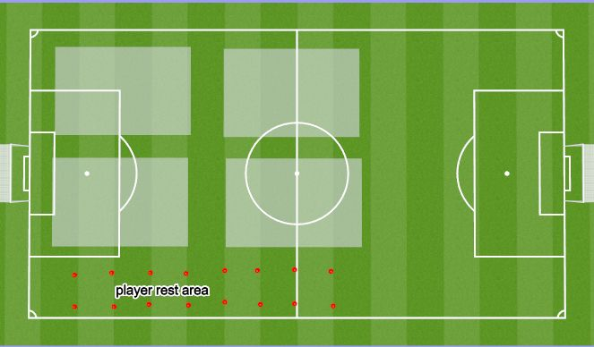 Football/Soccer Session Plan Drill (Colour): pitch arrangement