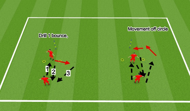 Football/Soccer Session Plan Drill (Colour): Passing in twos.
