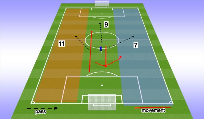 Football/Soccer Session Plan Drill (Colour): 6 (center mid)