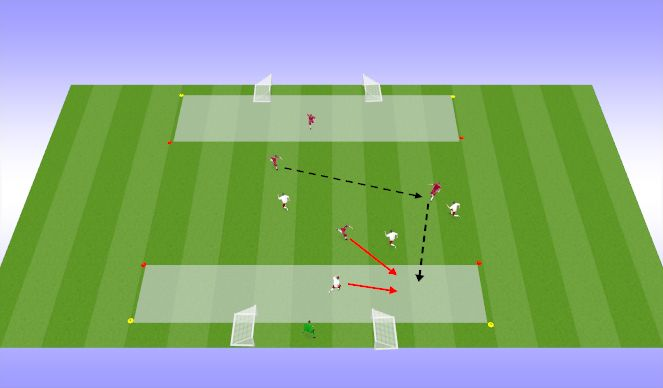 Football/Soccer Session Plan Drill (Colour): passing condition game