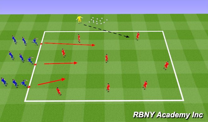 Football/Soccer Session Plan Drill (Colour): Intro (Team Build up)