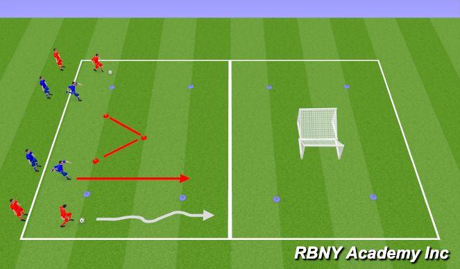 Football/Soccer Session Plan Drill (Colour): 1v1/2v1 Opposed