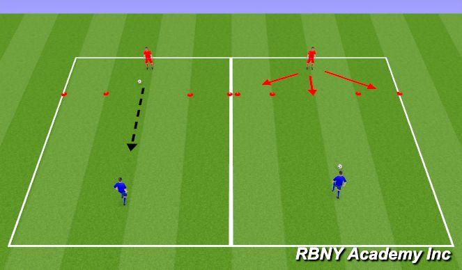Football/Soccer Session Plan Drill (Colour): Main Acitivity