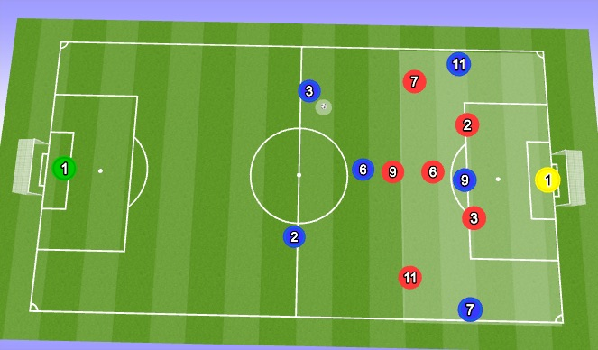Football/Soccer Session Plan Drill (Colour): Picture (1)
