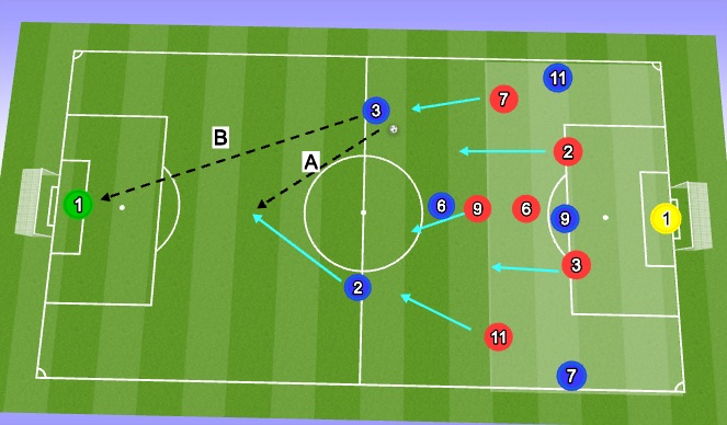 Football/Soccer Session Plan Drill (Colour): Picture (2)