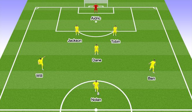 Football/Soccer Session Plan Drill (Colour): Lineup