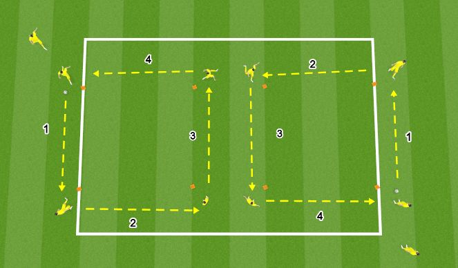Football/Soccer Session Plan Drill (Colour): Warmup