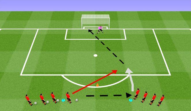 Football/Soccer Session Plan Drill (Colour): 1v1+Finishing A