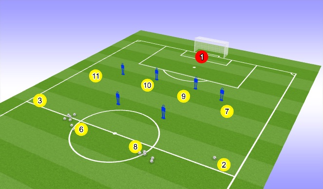 Football/Soccer Session Plan Drill (Colour): Passing Pattern 3