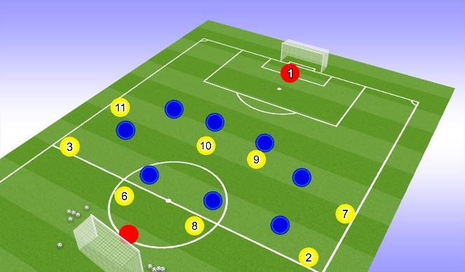 Football/Soccer Session Plan Drill (Colour): 8v8 Attack vs Defence
