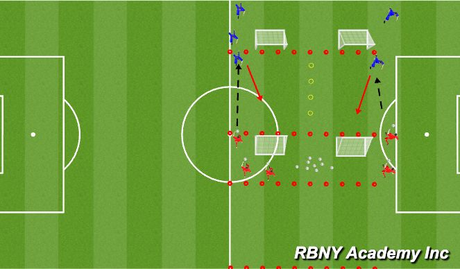 Football/Soccer Session Plan Drill (Colour): 1v1 Activities