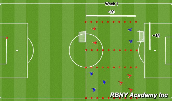 Football/Soccer Session Plan Drill (Colour): Play 2