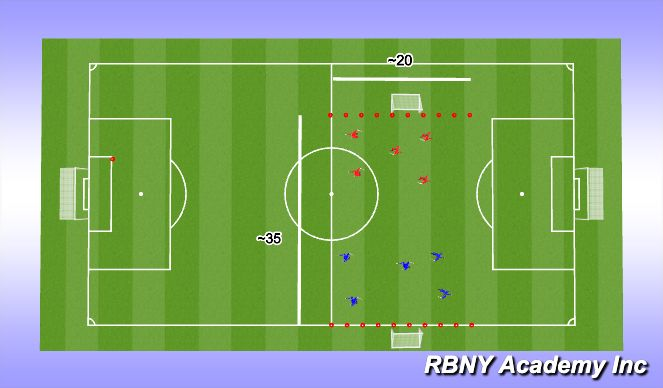 Football/Soccer Session Plan Drill (Colour): Play Once Games Start