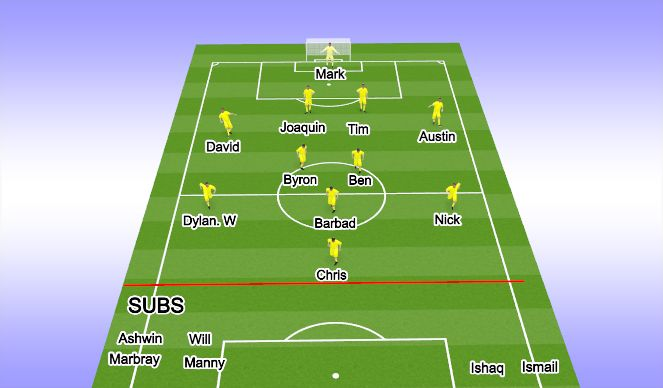 Football/Soccer Session Plan Drill (Colour): Game 1 - 8 mins