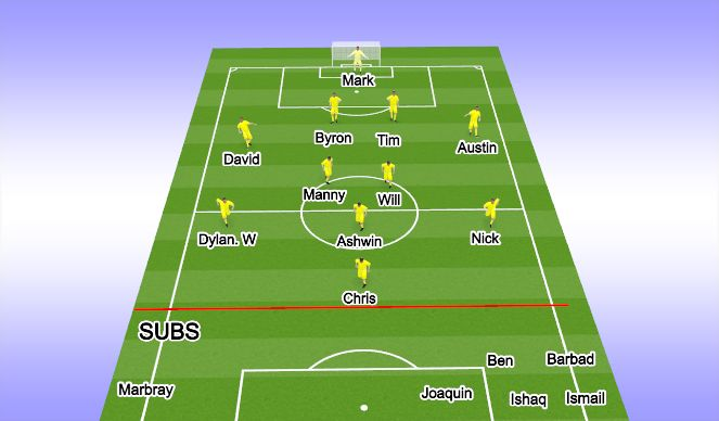 Football/Soccer Session Plan Drill (Colour): Game 1 - 16 mins