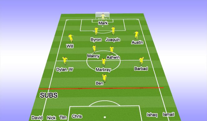 Football/Soccer Session Plan Drill (Colour): Game 1 - 22min