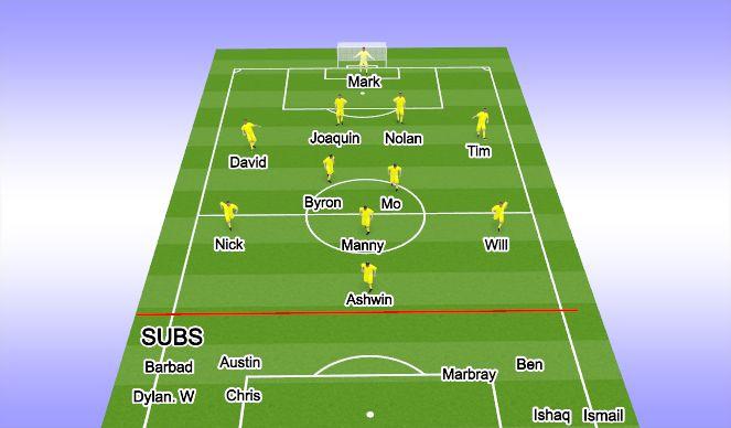 Football/Soccer Session Plan Drill (Colour): Game 2 Start