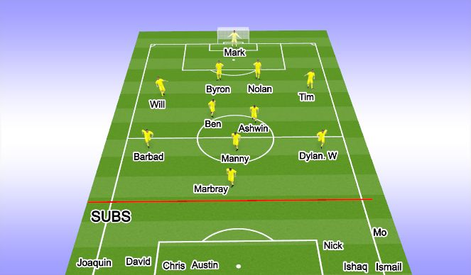 Football/Soccer Session Plan Drill (Colour): Game 2 - 16 min
