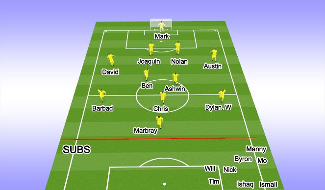 Football/Soccer Session Plan Drill (Colour): Game 2 - 8mins