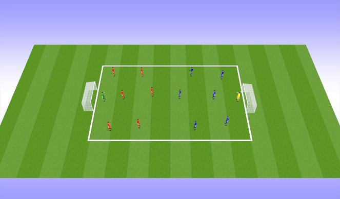 Football/Soccer Session Plan Drill (Colour): Scrimmage (55mins)