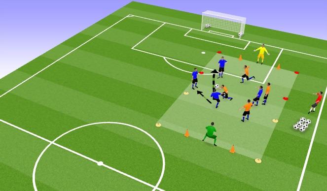 Football/Soccer Session Plan Drill (Colour): TR3/SSG