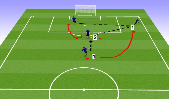 Football/Soccer Session Plan Drill (Colour): bulid up with cross