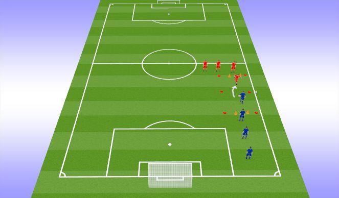 Football/Soccer Session Plan Drill (Colour): 1vs1 Transition