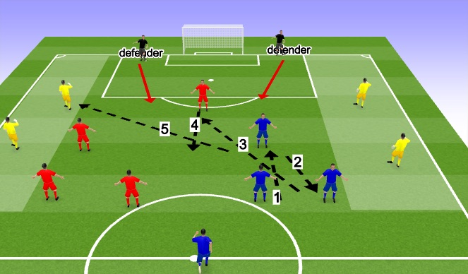 Football/Soccer Session Plan Drill (Colour): crossing with finish