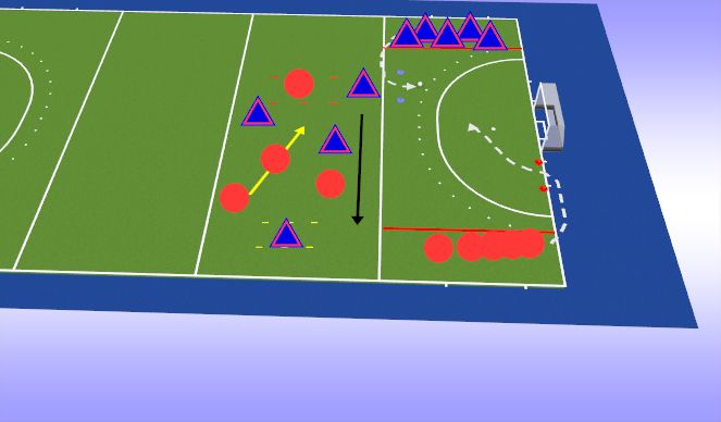 Hockey Session Plan Drill (Colour): Games 3&4