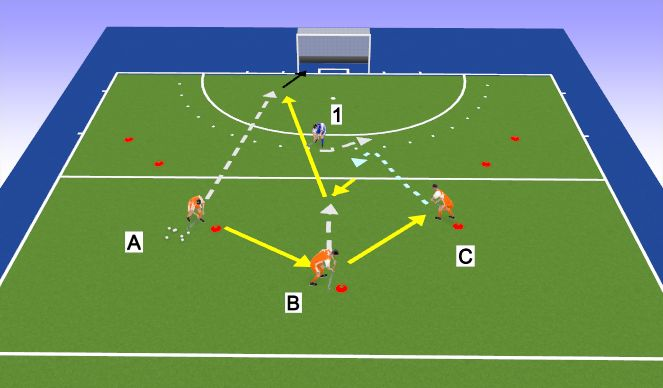 Hockey Session Plan Drill (Colour): Tactiek