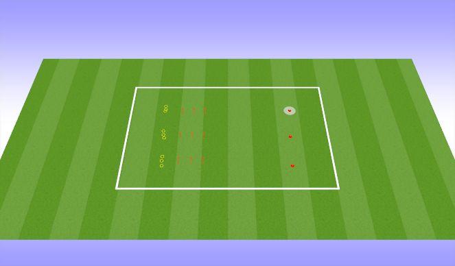 Football/Soccer Session Plan Drill (Colour): FIFA 11+ and SAQ